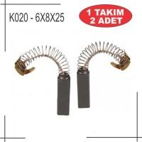 6x8x25 Metabo Tipi kömür