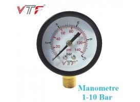 Manometre basınç saati 10 bar 140 Psi